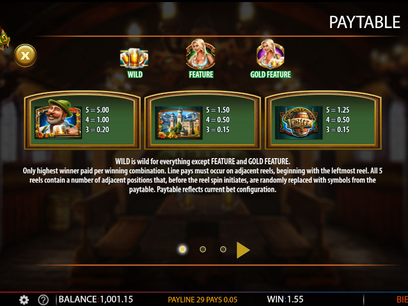 Bier Haus Slots Features How To Play Where To Find And More